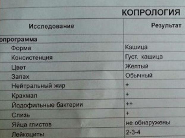 Результат копрологии