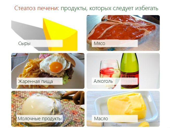 Запрещенные продукты при стеатозе печени