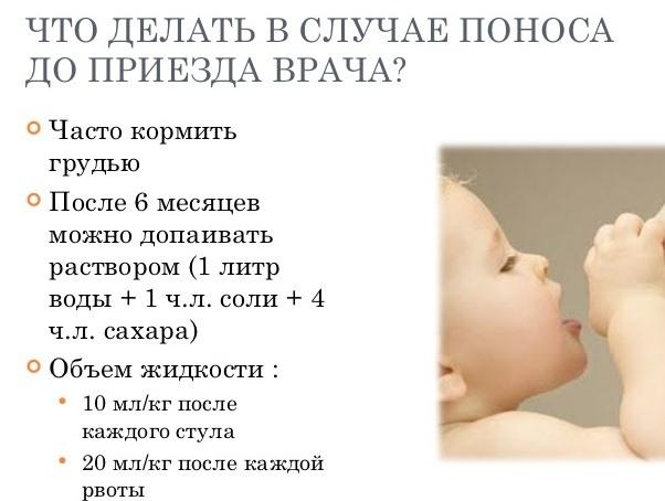 Помощь при поносе у ребенка