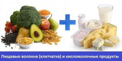Клетчатка и кисломолочные продукты