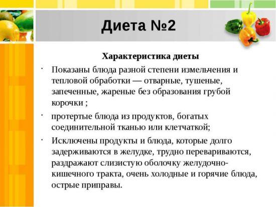 Диета 2