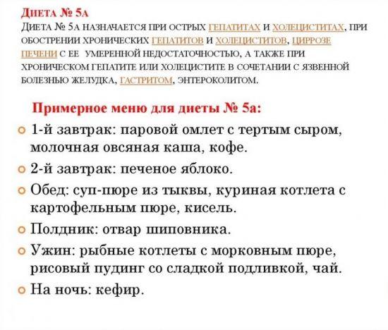 Диета 5А