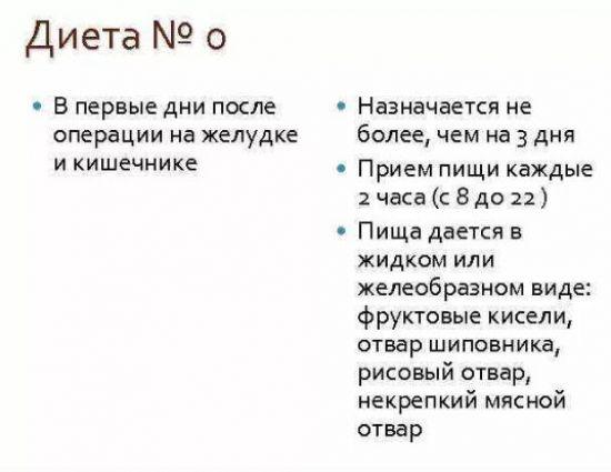 Диета 0