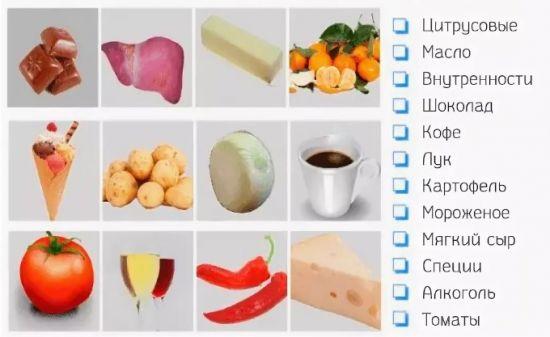 Запрещенные продукты при пищеводе Барретта